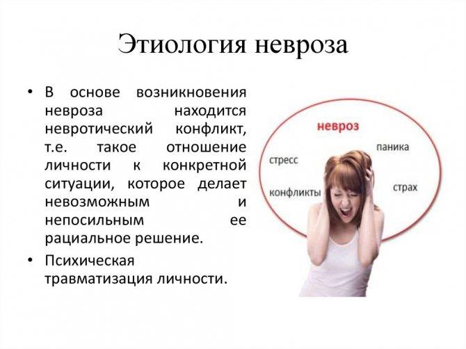 Неврастения (астено невротический синдром): симптомы и признаки, у женщин и мужчин, лечение