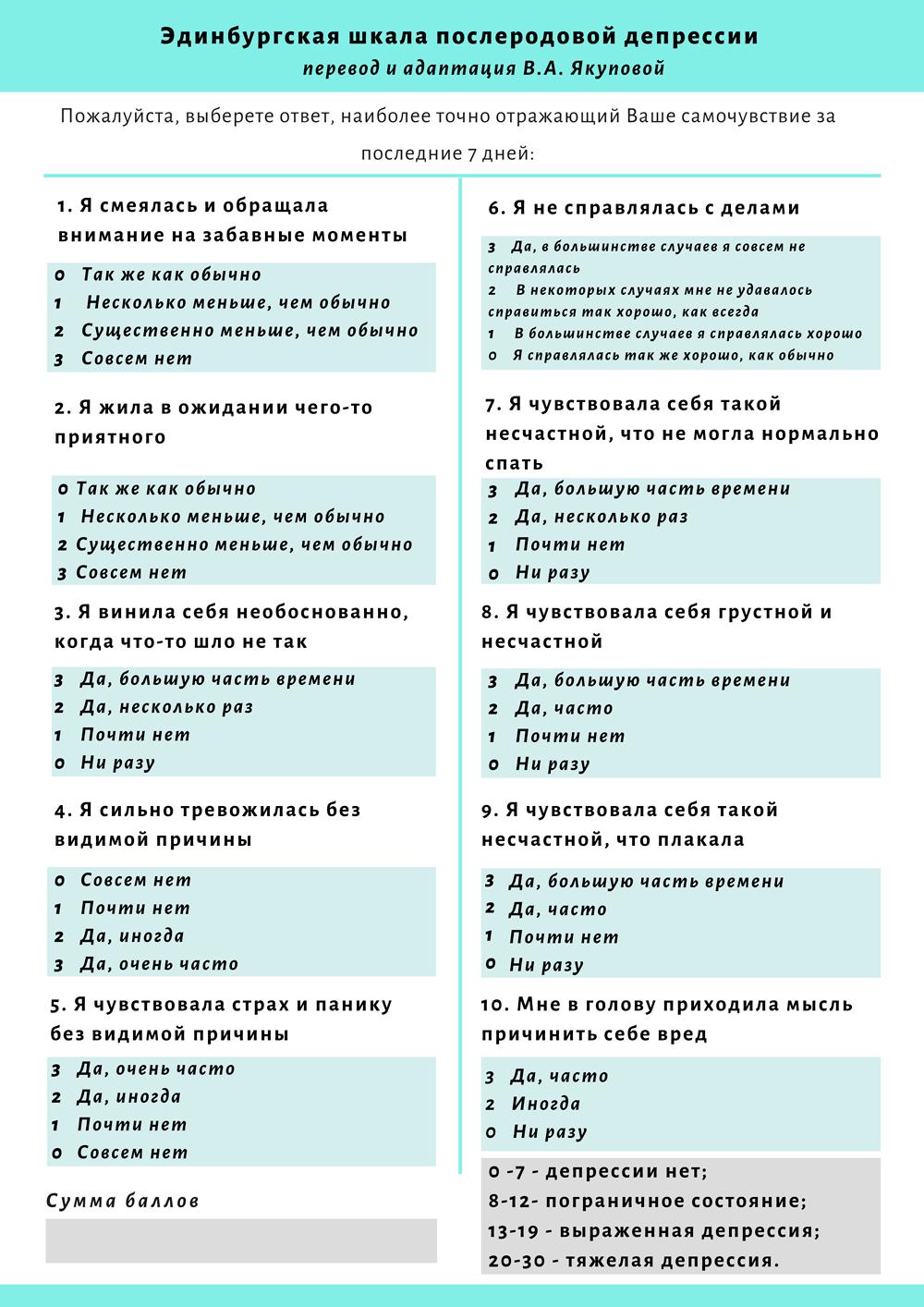 Предродовая депрессия: симптомы и безопасные способы лечения