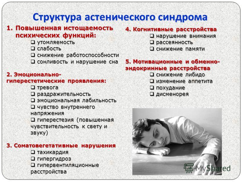 Астено-невротический синдром - причины, симптомы, лечение