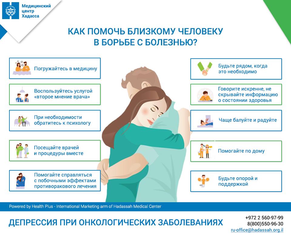 Как помочь онкобольному родственнику выйти из депрессии вопрос психологу 30-05-2016