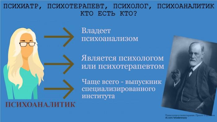 738 психотерапевтов москвы, 1980 отзывов пациентов       - продокторов