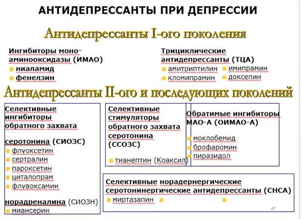 Препарат «ципралекс»