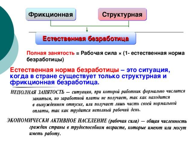 Безработица в россии: причина и методы решения проблемы :: businessman.ru