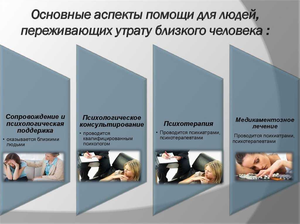 Как выйти из депрессии после смерти мужа: препараты, советы психолога - sammedic.ru