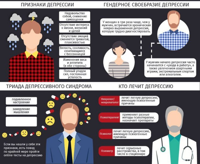 Способы лечения депрессии без антидепрессантов