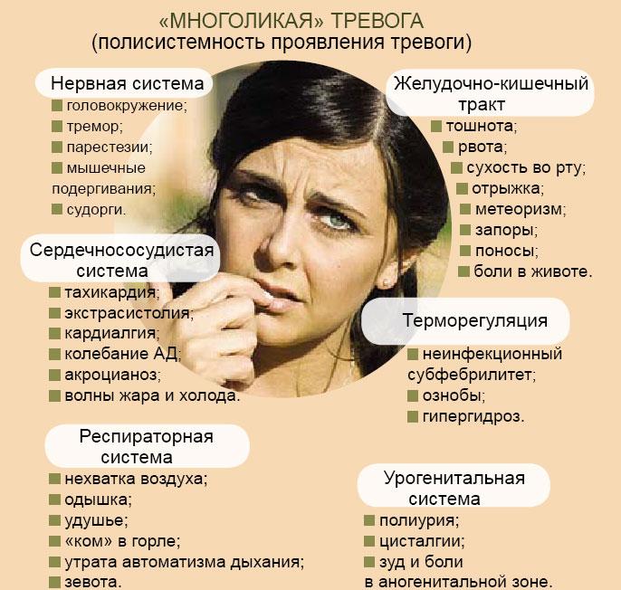 Тревожно-депрессивное расстройство: симптомы и лечение