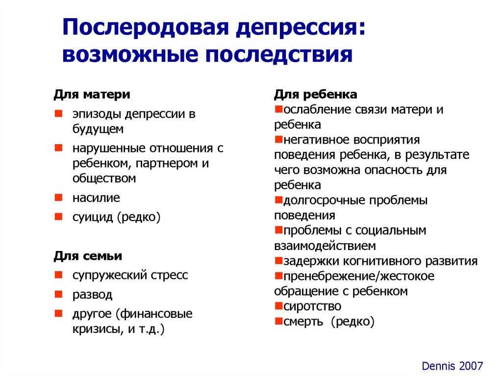 Послеродовая депрессия: сколько длится, симптомы, профилактика, лечение / mama66.ru