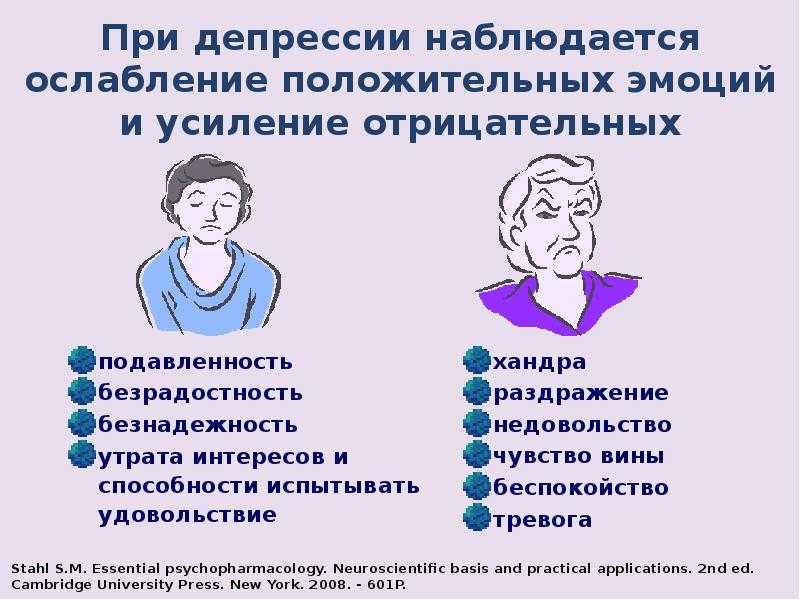 Депрессия - симптомы, лечение, причины, признаки депрессии