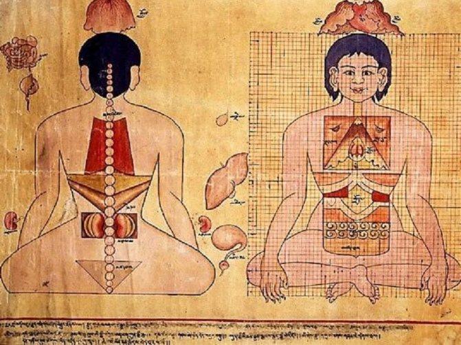 Лечение депрессии традиционной китайской медициной