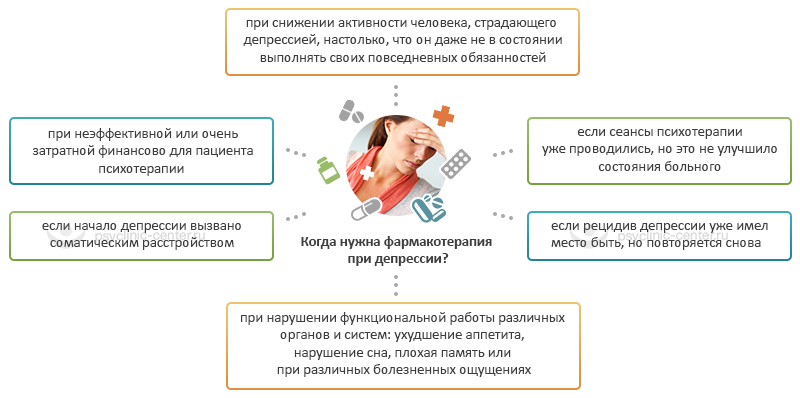 Квота на операцию в москве — как получить бесплатное лечение