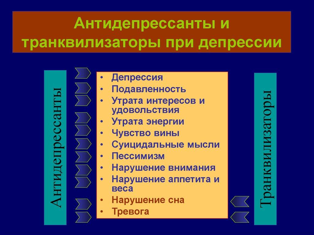 Анестетическая депрессия,психическая анестезия! : форум доктора горбатова - отзывы, симптомы, лечение: 269118744