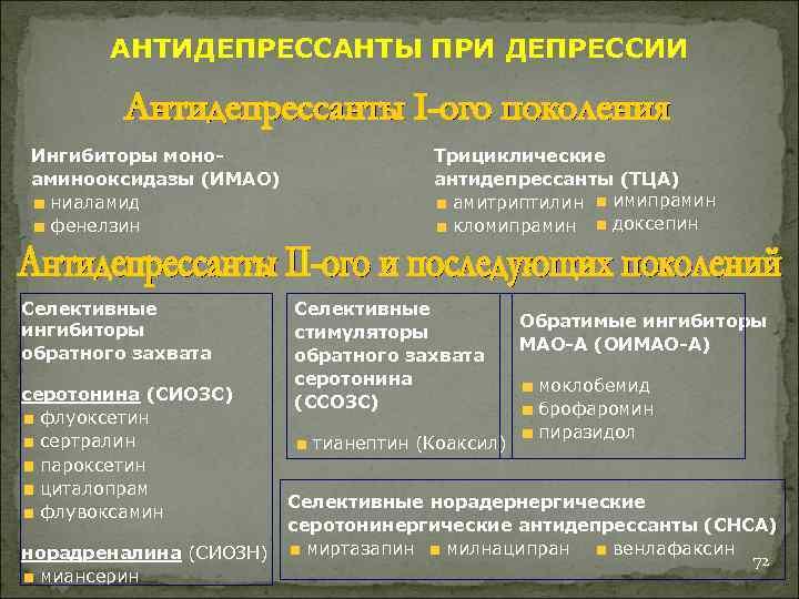 Натуральные природные антидепрессанты: список средств растительного происхождения, препараты, продукты, травы