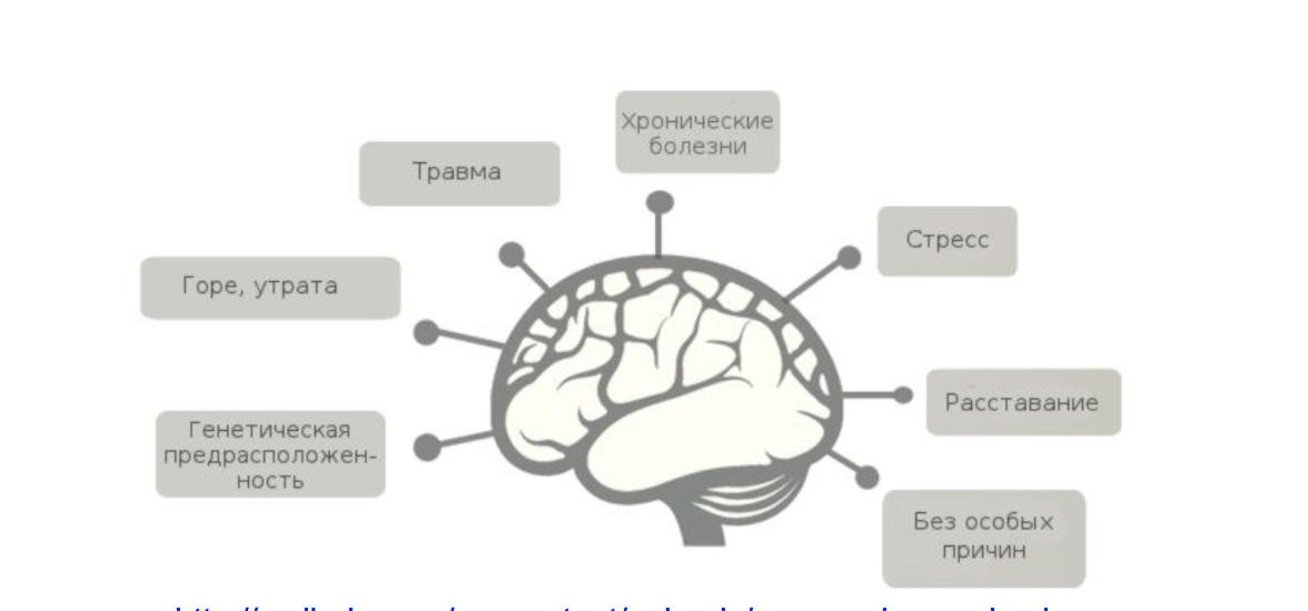 Лечение депрессии: виды депрессии и методы лечения