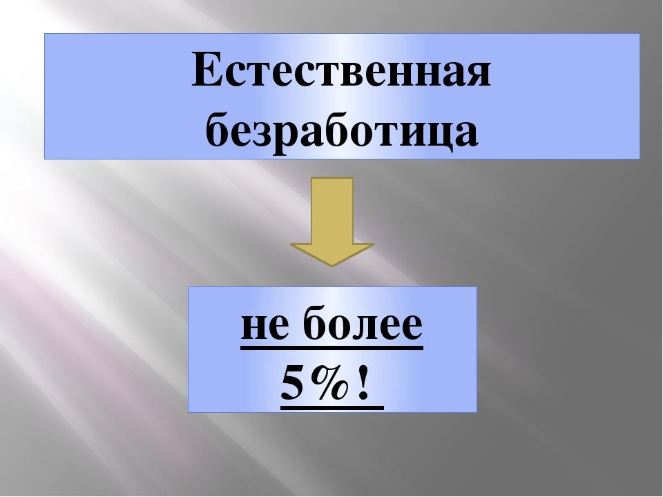 Безработица и способы ее преодоления