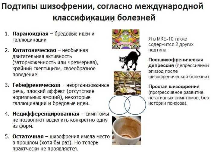 Может ли депрессия перейти в шизофрению — психиатрия - wikilechebnica.ru