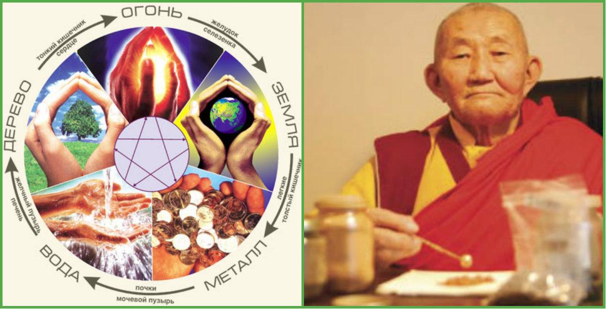 Пять причин безумия, согласно тибетской медицине - ustinova.info