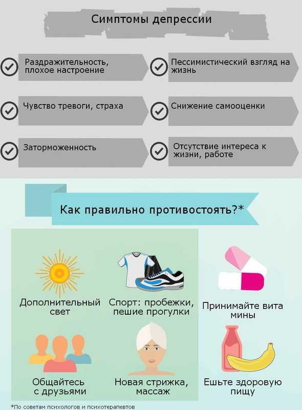 Депрессия. причины, симптомы, лечение болезни :: polismed.com